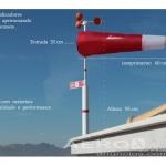 Biruta Estação + Anemômetro + Leitor Digital + Mastro ponto fixo - Linda oferta Aeroportos